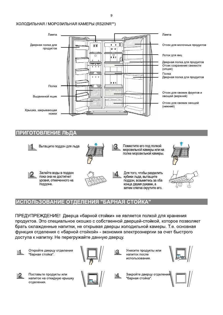 Самсунг инструкция по установке холодильник
