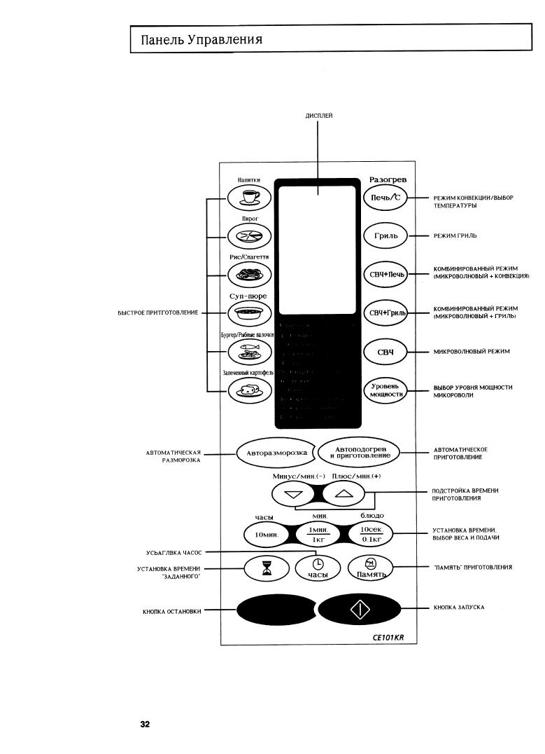 Инструкция по эксплуатации микроволновая печь samsung