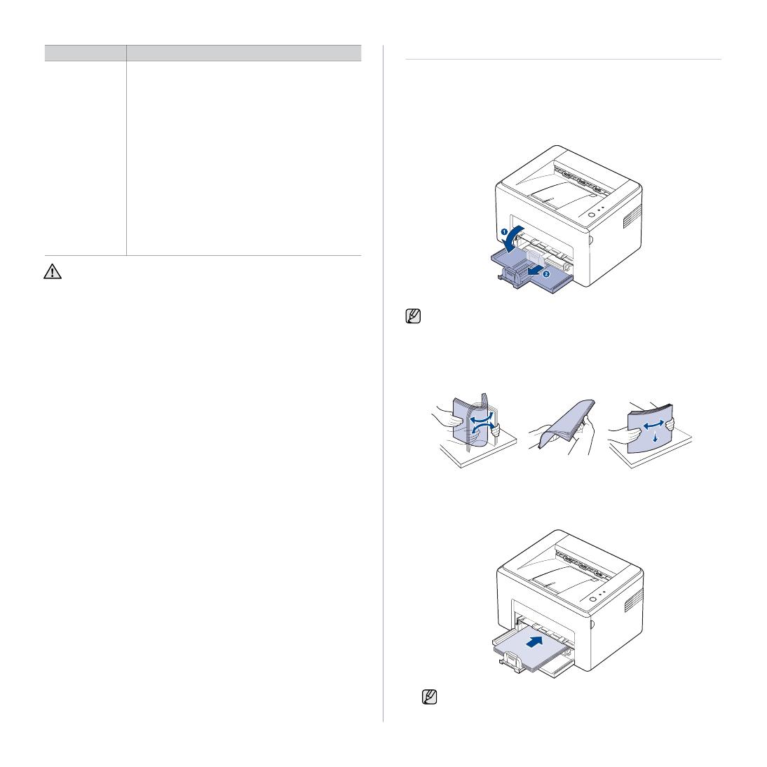 Инструкция принтер samsung ml 1645