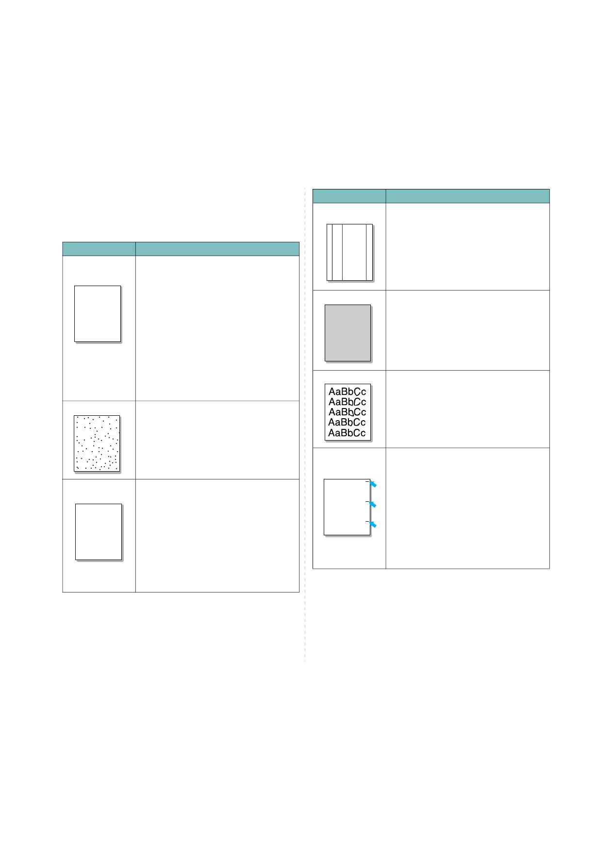 Инструкция принтера samsung scx 4220