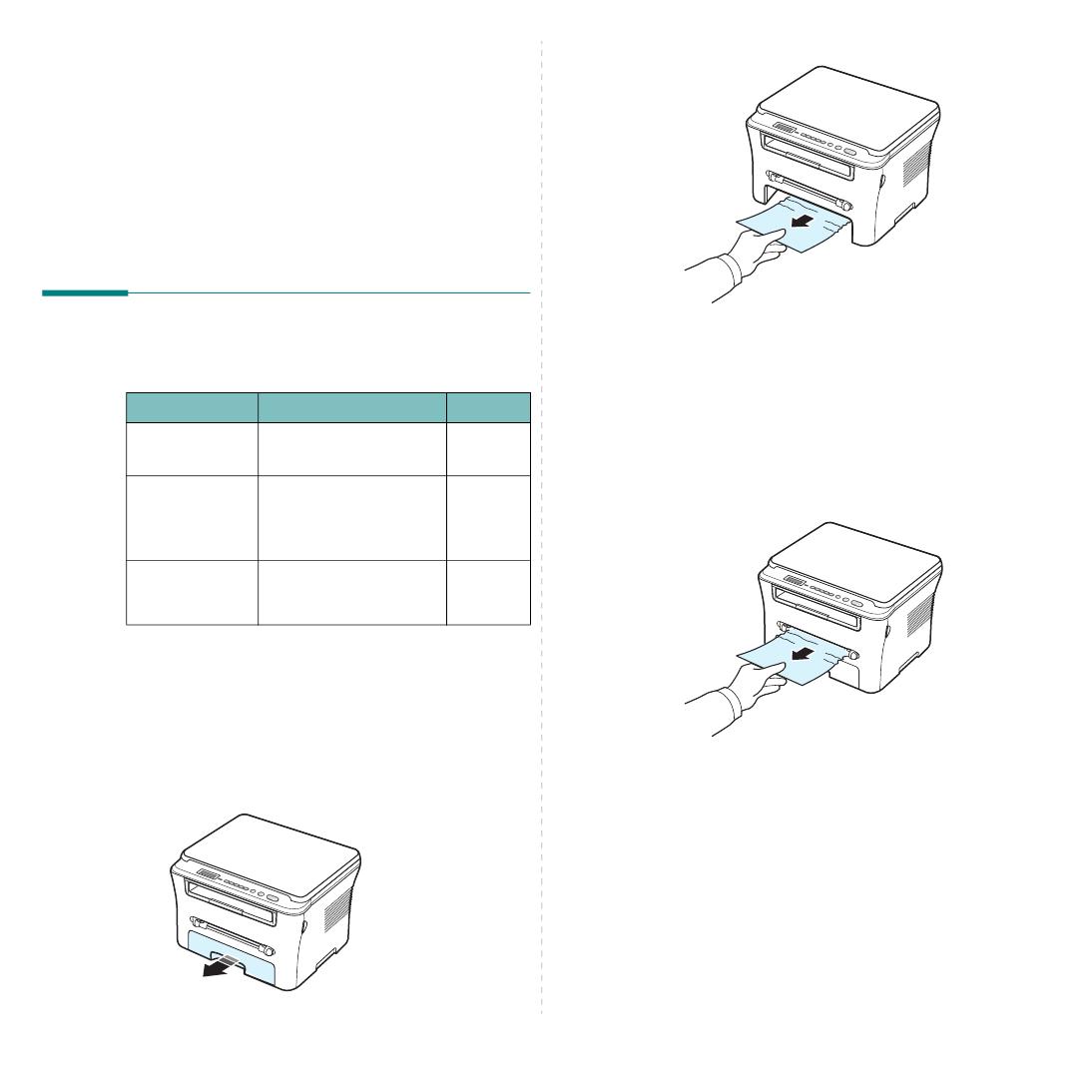 Инструкцию на принтер scx-4300
