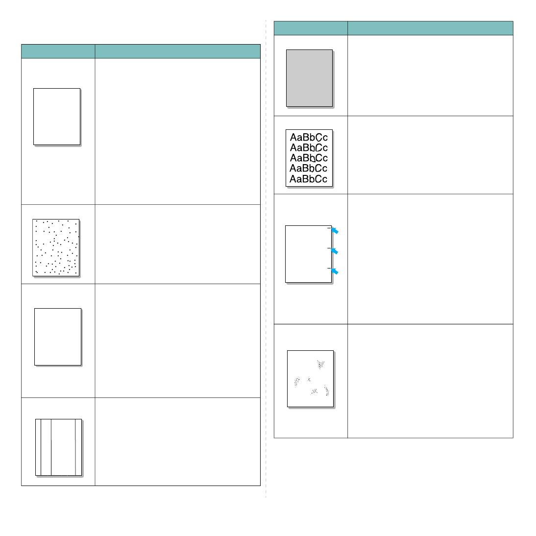 samsung scx 4300 инструкция по замене ролика подачи бумаги