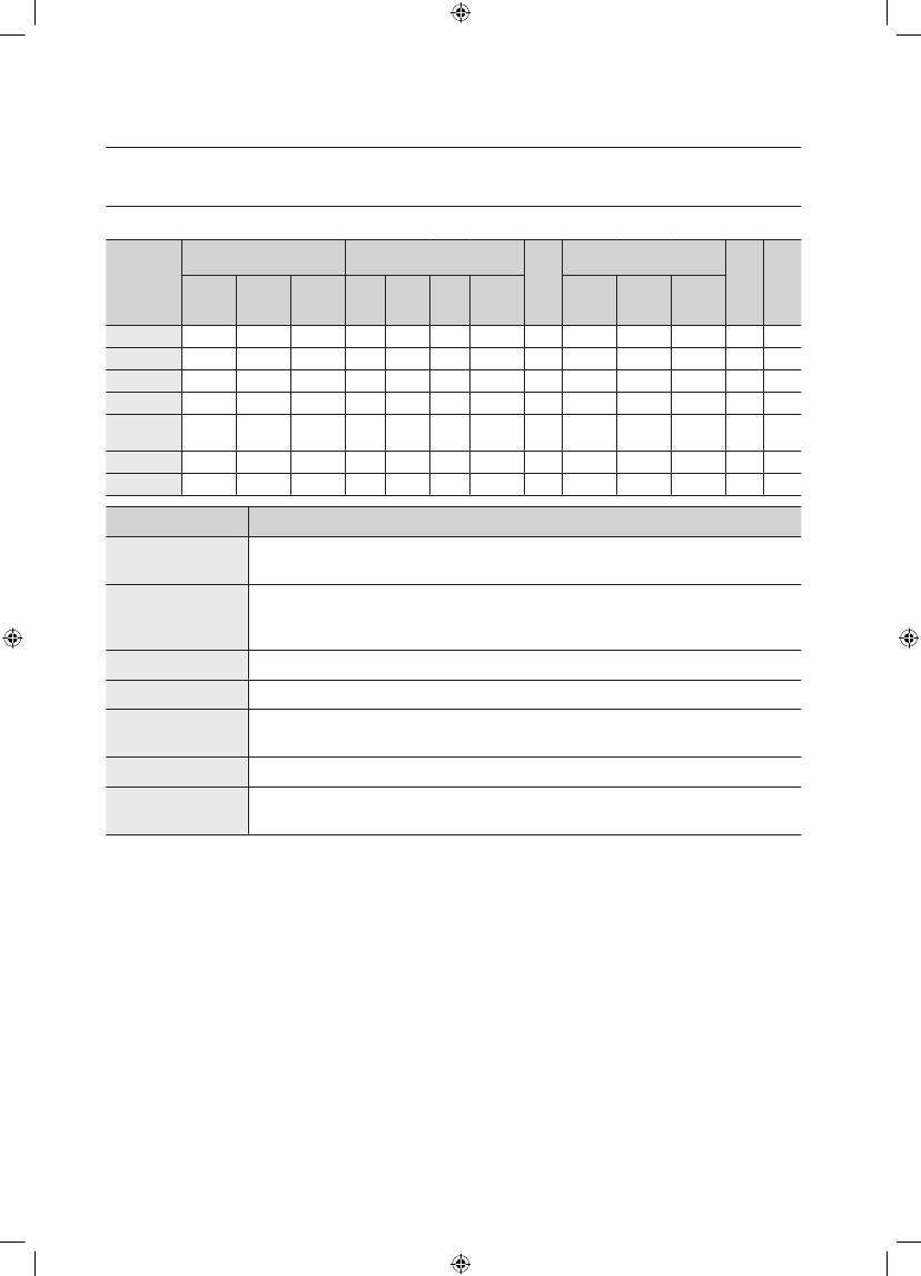 Инструкция на samsung wf7450suv