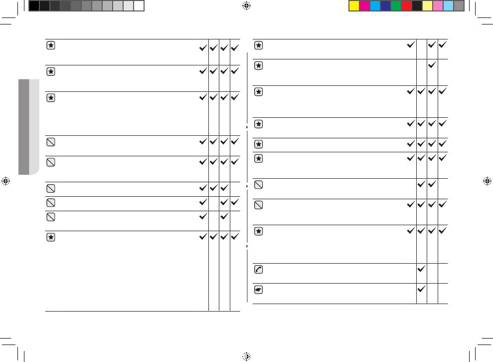 Микроволновая Печь Samsung Me731kr инструкция - картинка 2