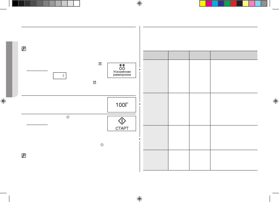 Микроволновая Печь Samsung Me731kr инструкция - картинка 3