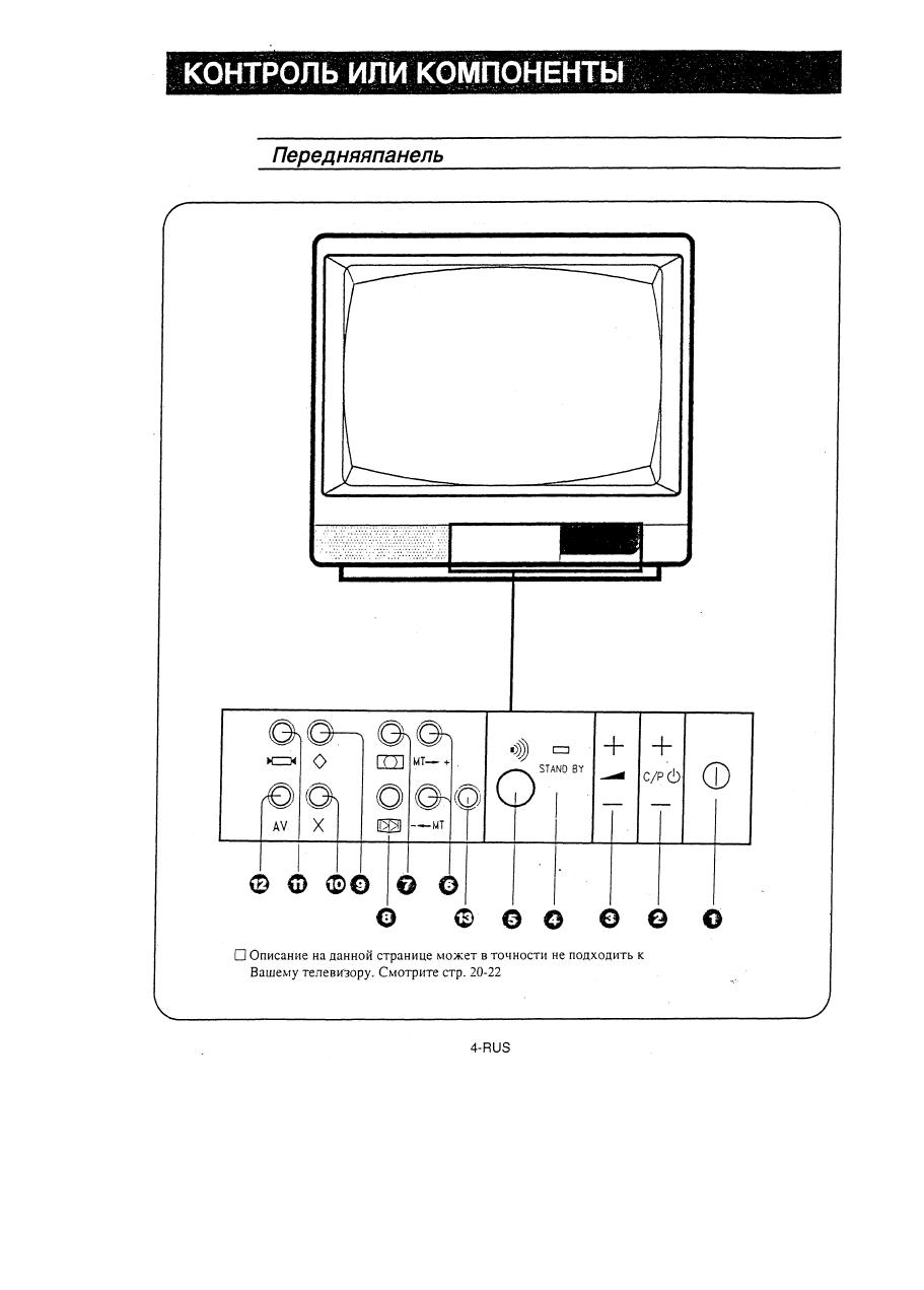 Samsung ck 5051a инструкция