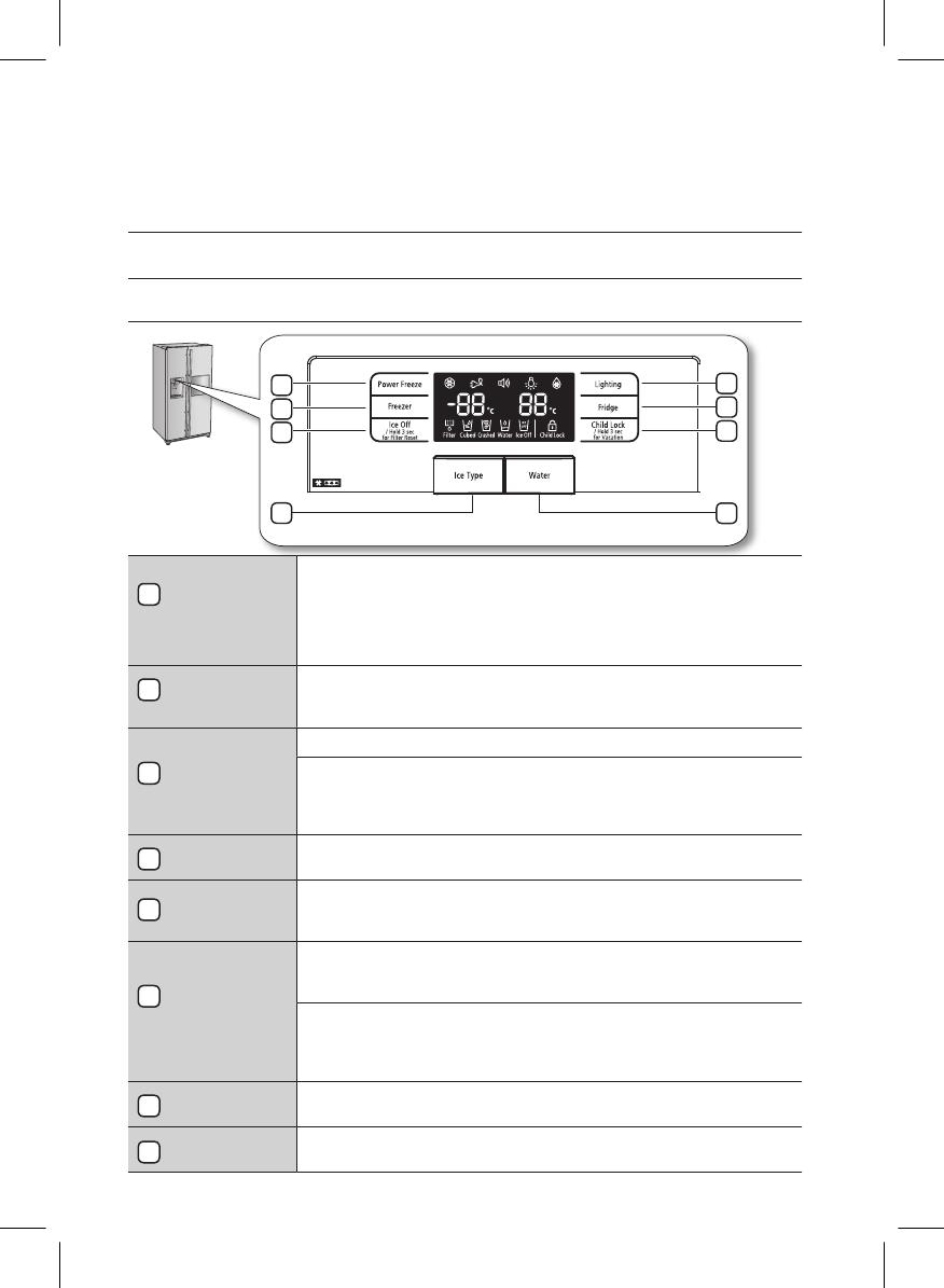 Инструкция к холодильники самсунг