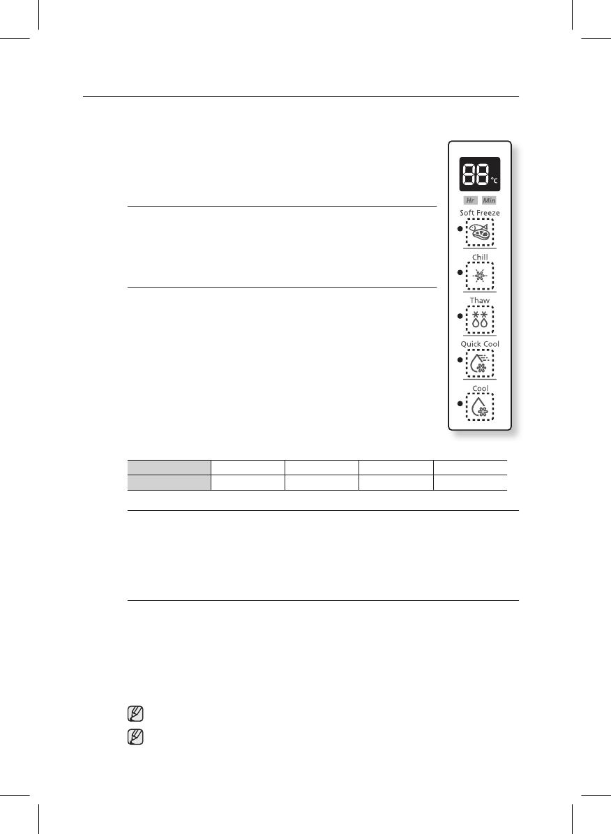 Инструкция пользователя холодильника samsung