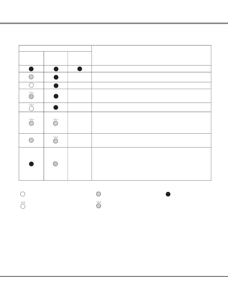 Проектор sanyo инструкцию