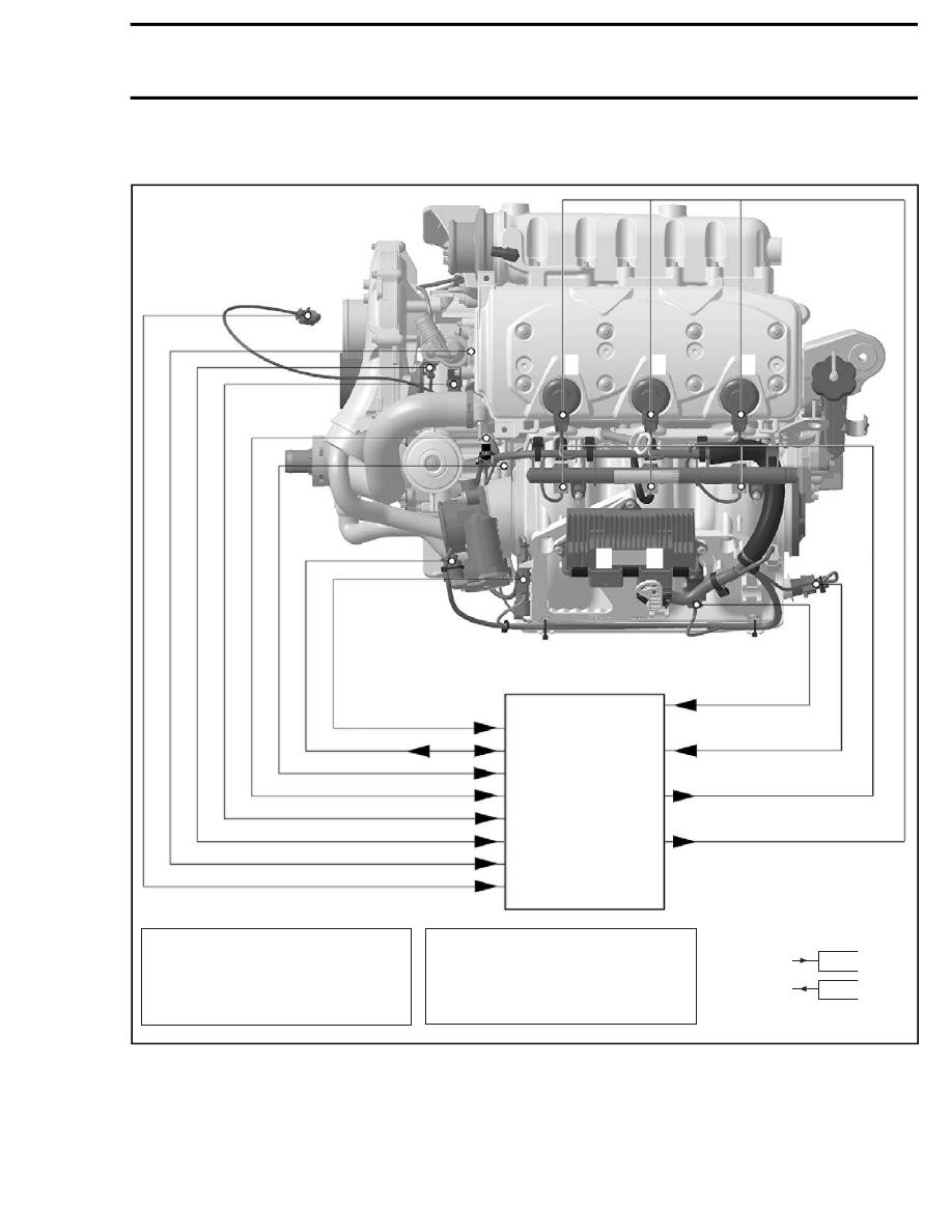 Страница 196/555] - Инструкция: Гидроцикл SEA-DOO Sea-Doo RXT iS