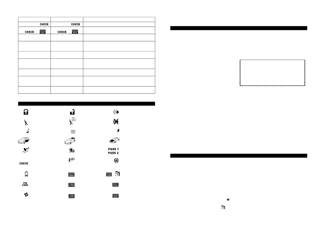Инструкция по применению автосигнализации центурион