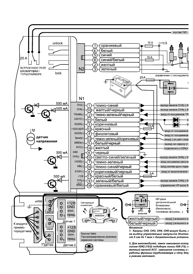 Инструкция к sheriff zx-900