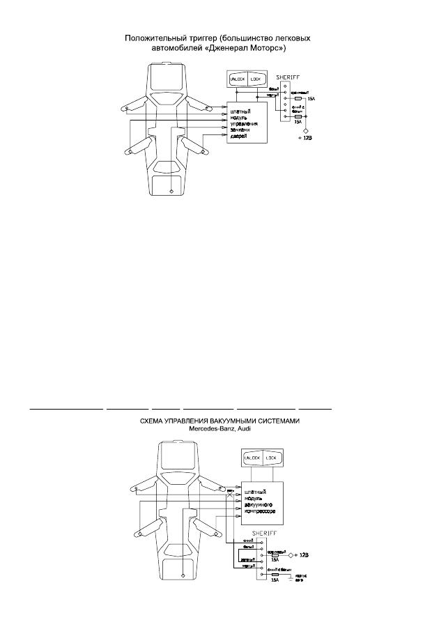 Инструкция сигнализации sheriff zx 1050