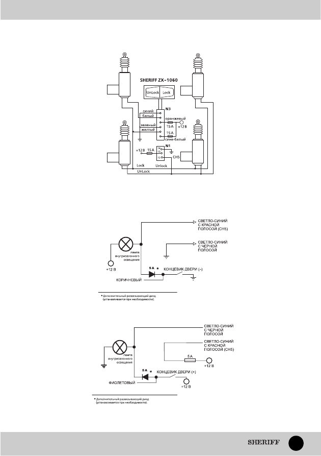 Zx 1060 sheriff инструкция