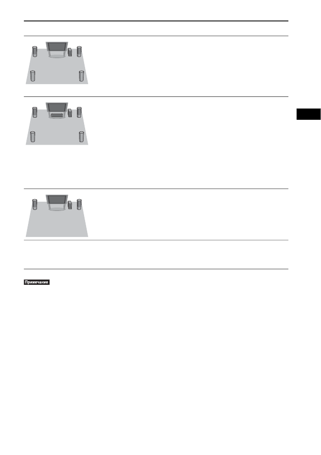 Sony Dav-tz210 Инструкция - фото 11