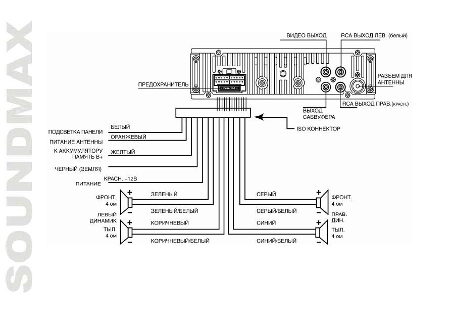 Автомагнитолы Саундмакс Инструкция