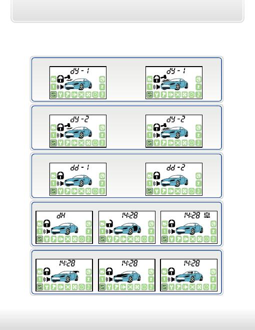 автосигнализация starline инструкция a94