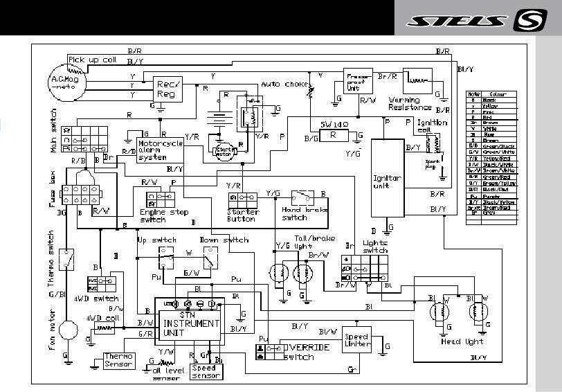 электрическая схема фар на квадроцикле стелс