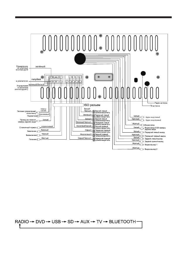 Supra Swd 703b инструкция img-1