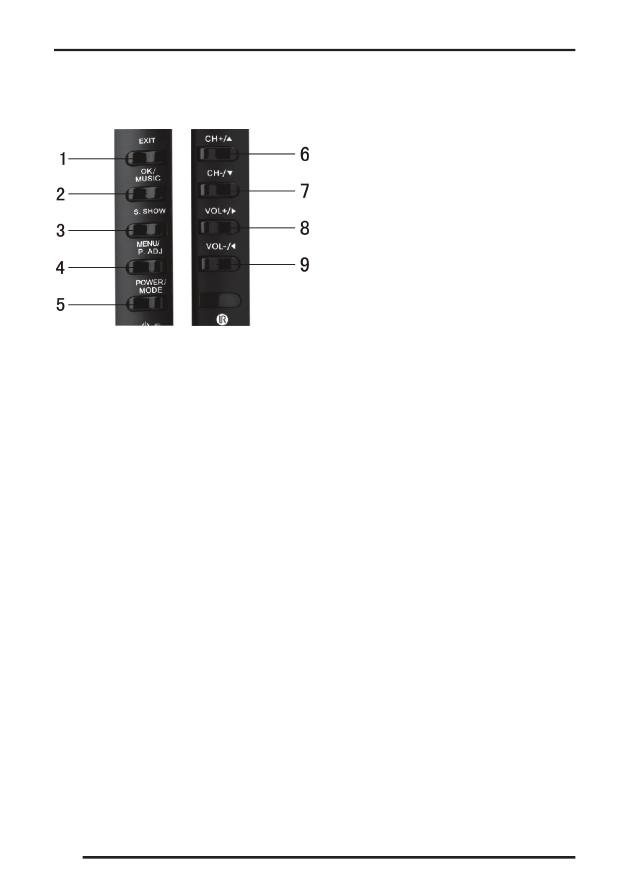 телевизор supra инструкция по эксплуатации