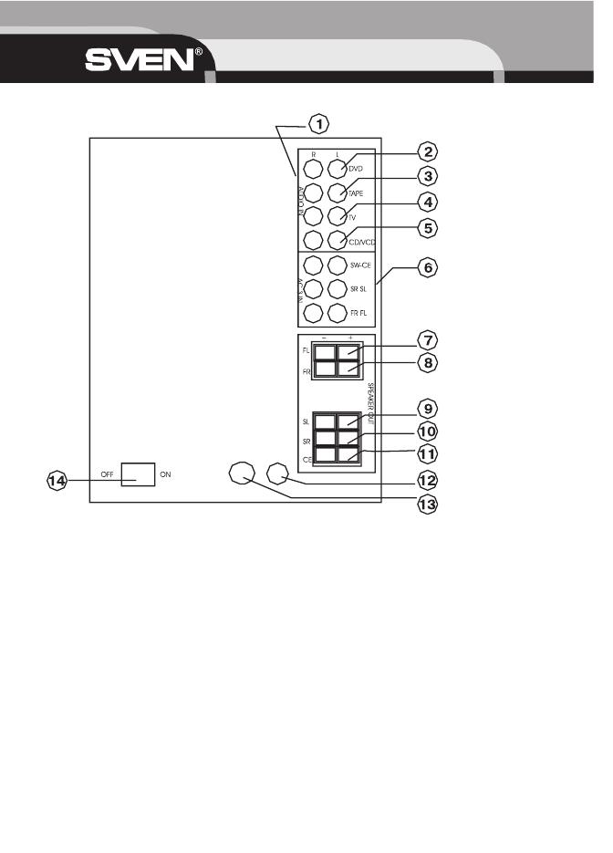 Sven Ht-475 Инструкция img-1