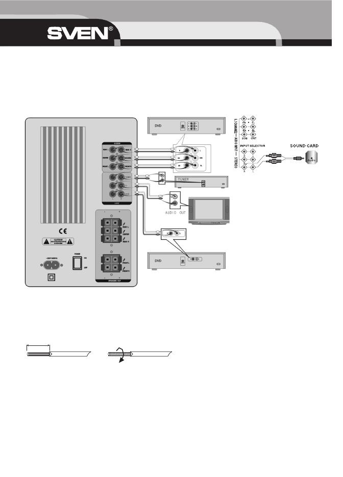инструкция sven ht 480