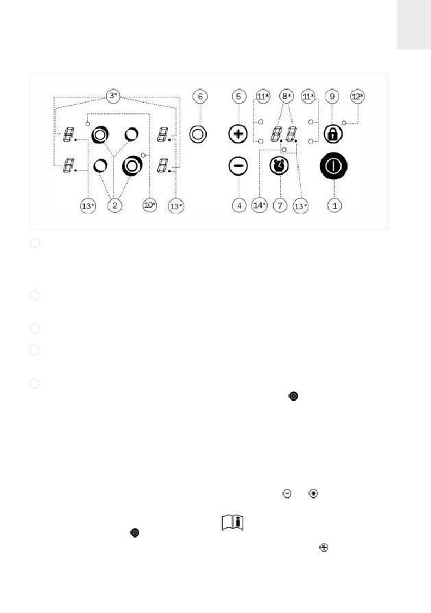 Инструкция по эксплуатации teka tm 620