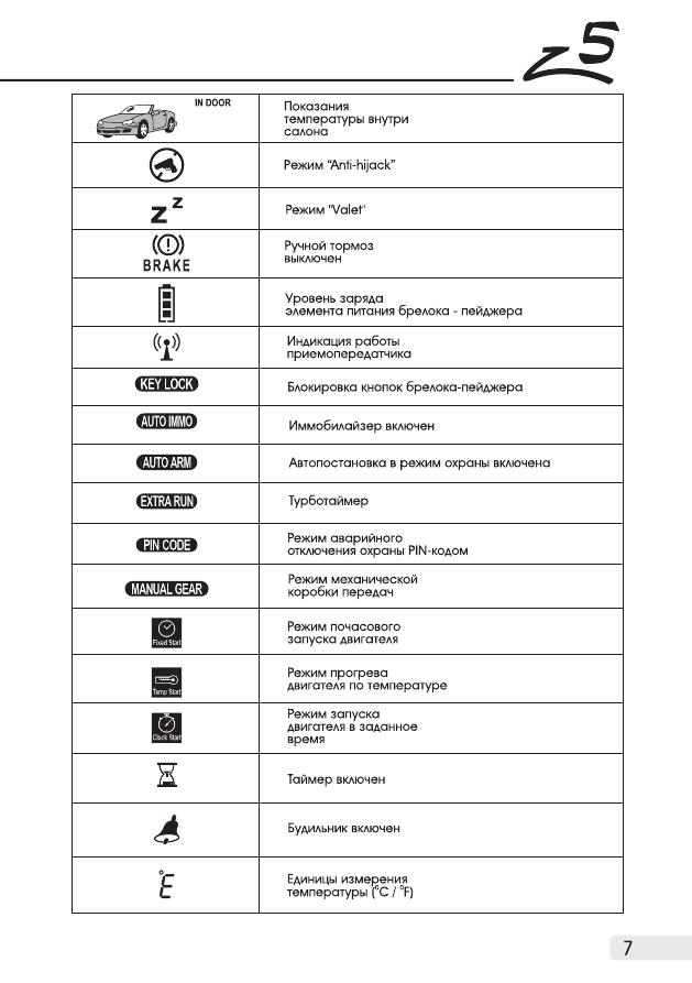 Tomahawk tw 9000: особенности сигнализации и инструкция по.