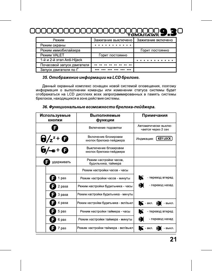 Сигнализация Томагавк Hp400 Инструкция Пользователя