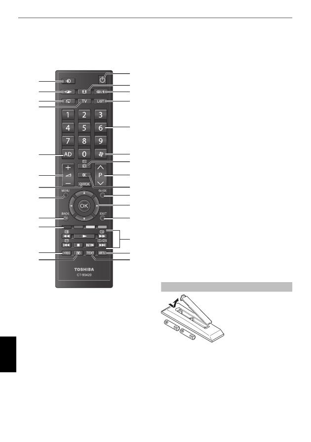 Инструкции по эксплуатации телевизор toshiba