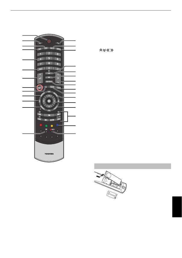 Инструкция к телевизору toshiba av61 d