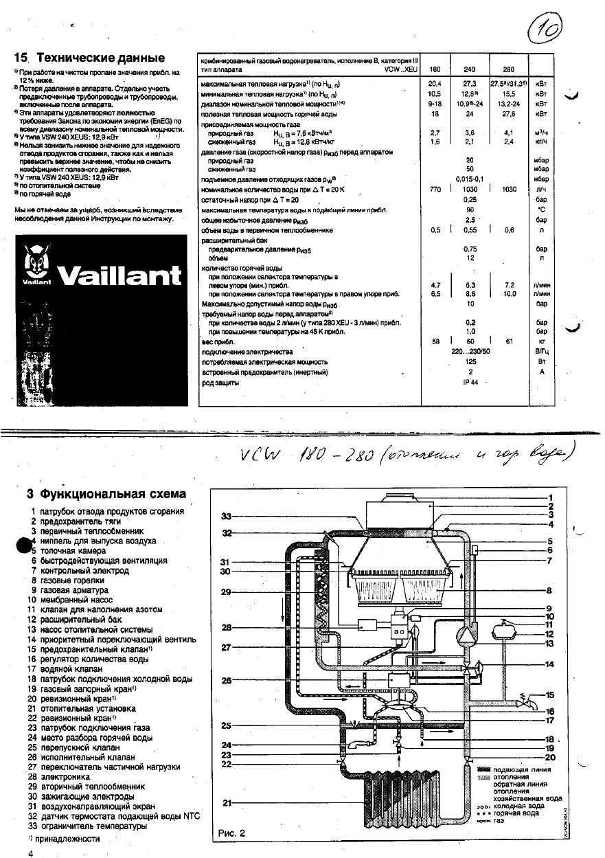 Инструкция газовый котел vaillant