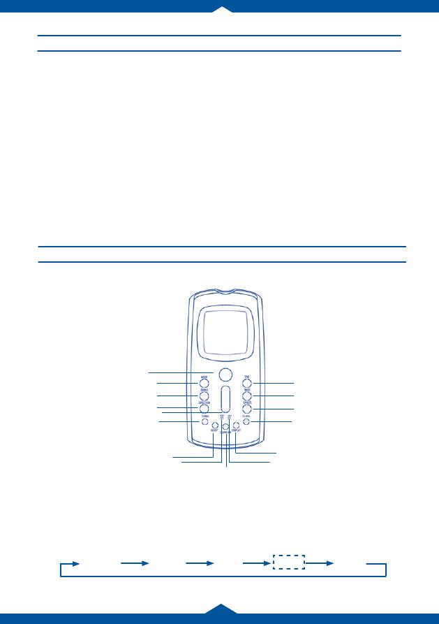 кондиционер Venterra инструкция по эксплуатации пульта - фото 10