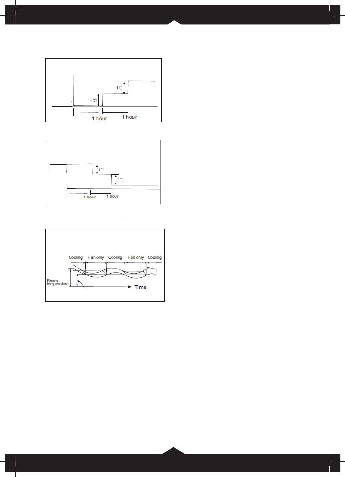 инструкция к пульту Venterra - фото 9