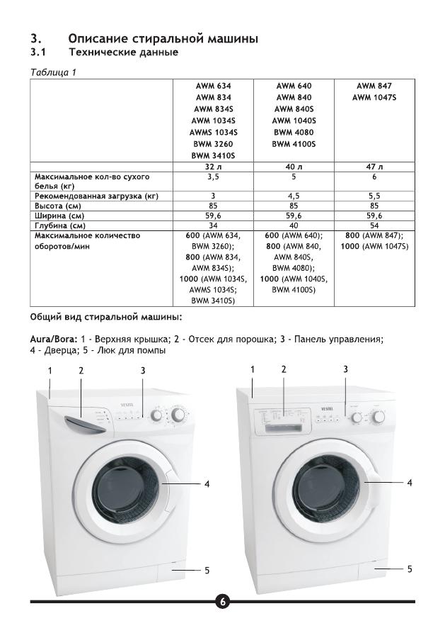 Vestel стиральные машины инструкция