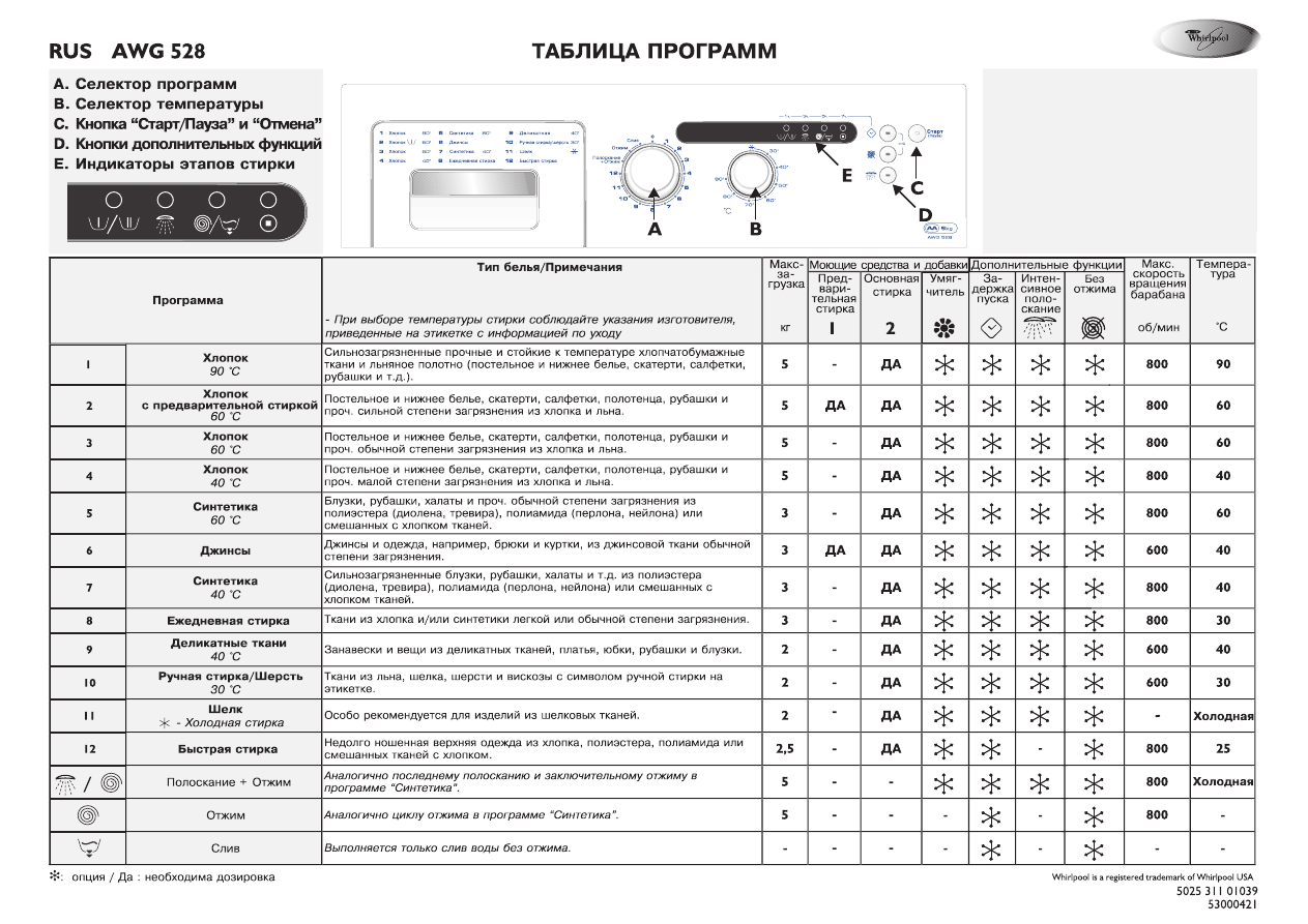 Инструкция к стиральной машине whirlpool awg 372