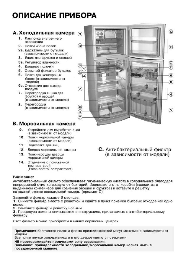 Инструкция по эксплуатации холодильника вирпул