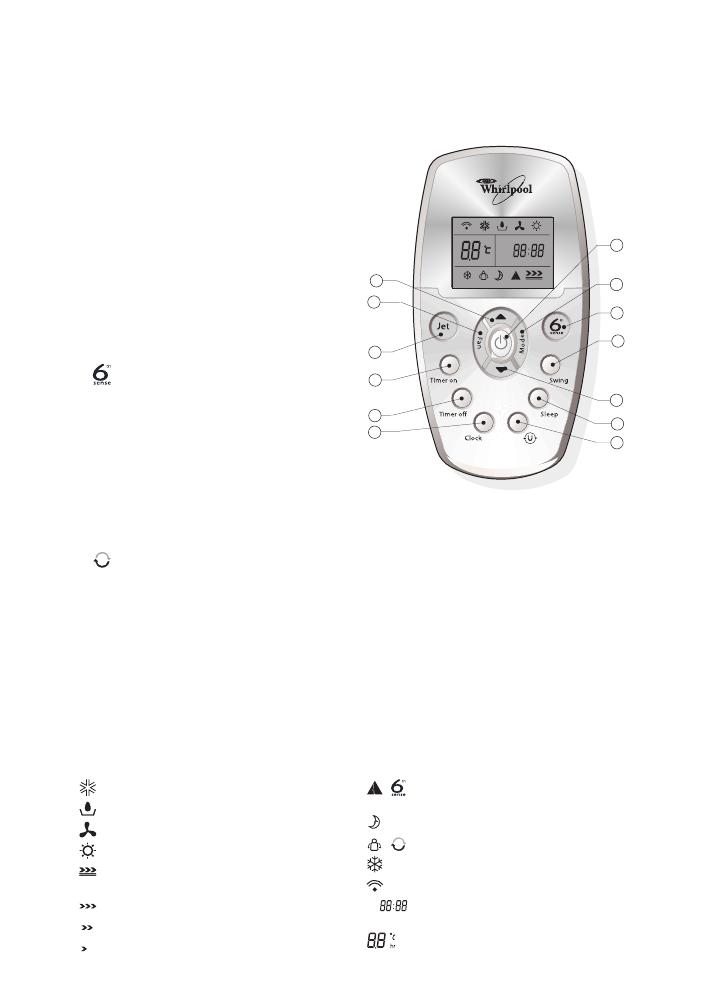 Кондиционер Вирпул Инструкция Пульта 6 Sense - фото 8