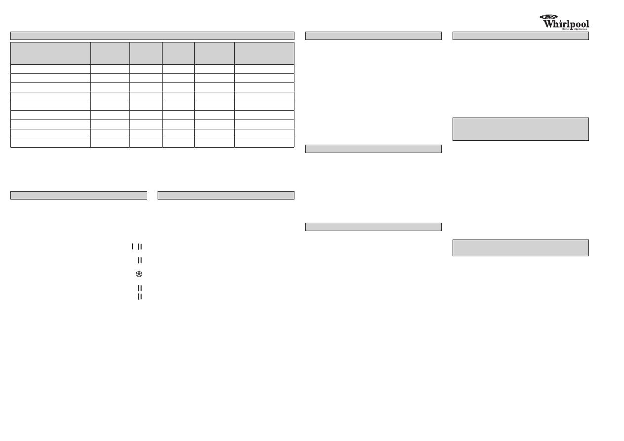 Inne rodzaje Страница 2/2] - Руководство пользователя: Стиральная машина XV35