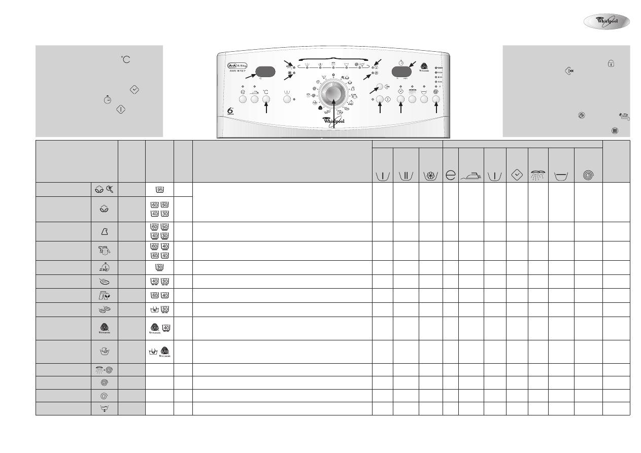 Инструкция На Стиральную Машину Вирпул 8727