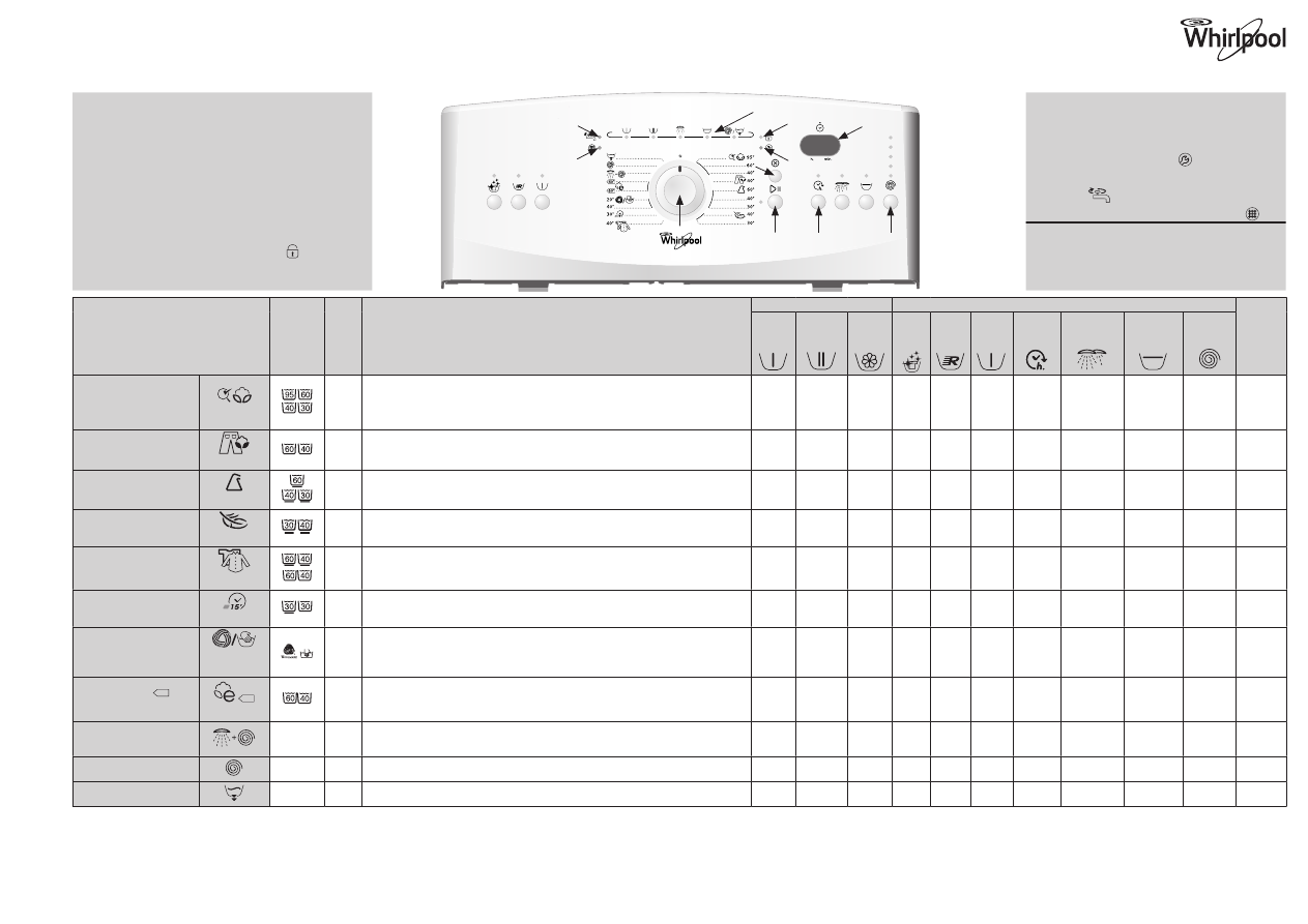samsung wf1602xqr инструкция