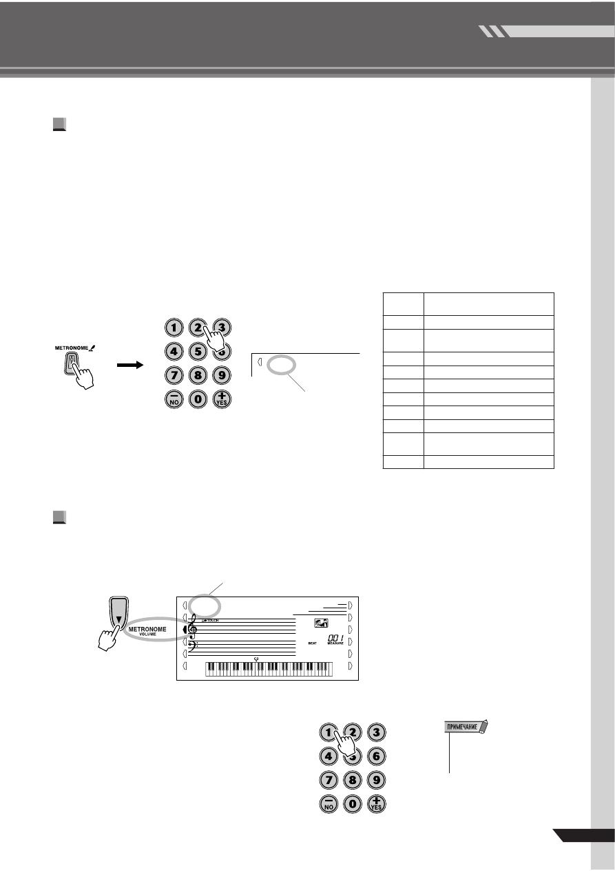 Инструкция yamaha psr 450