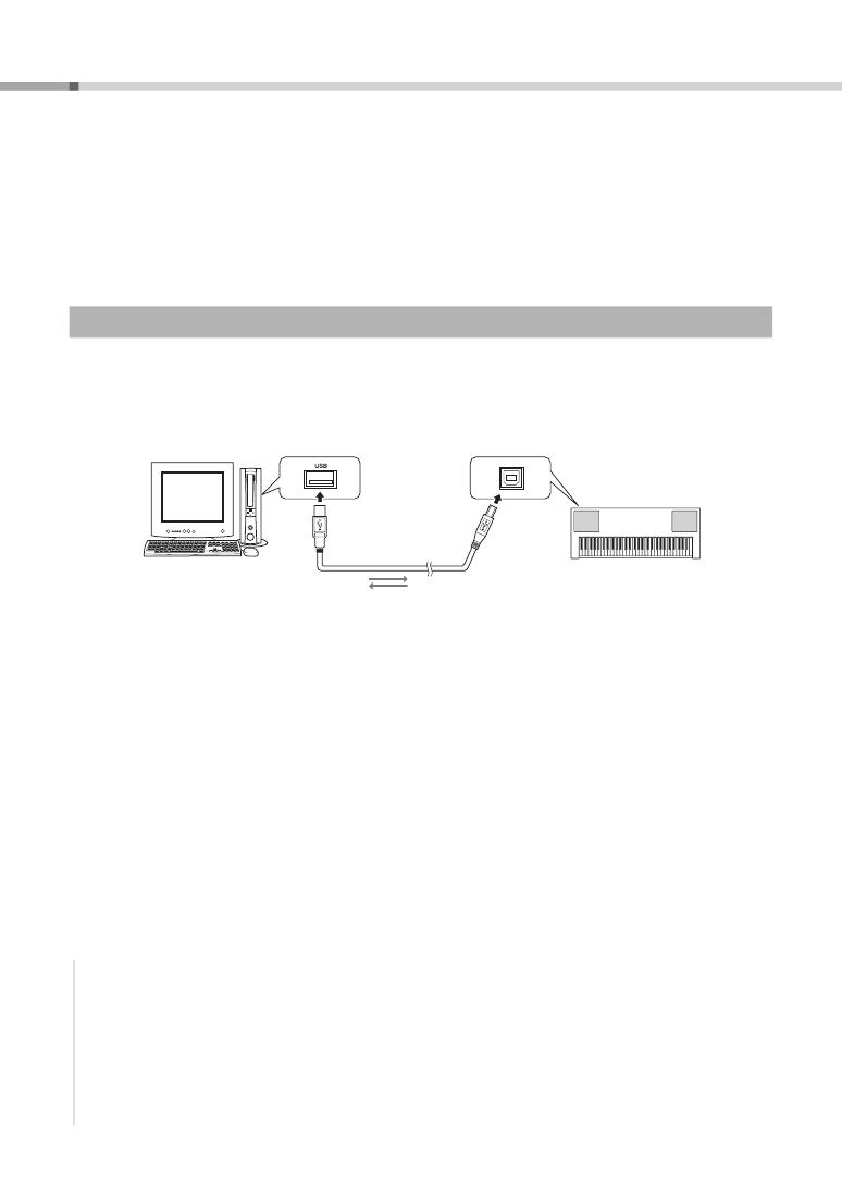 инструкция yamaha psr-630
