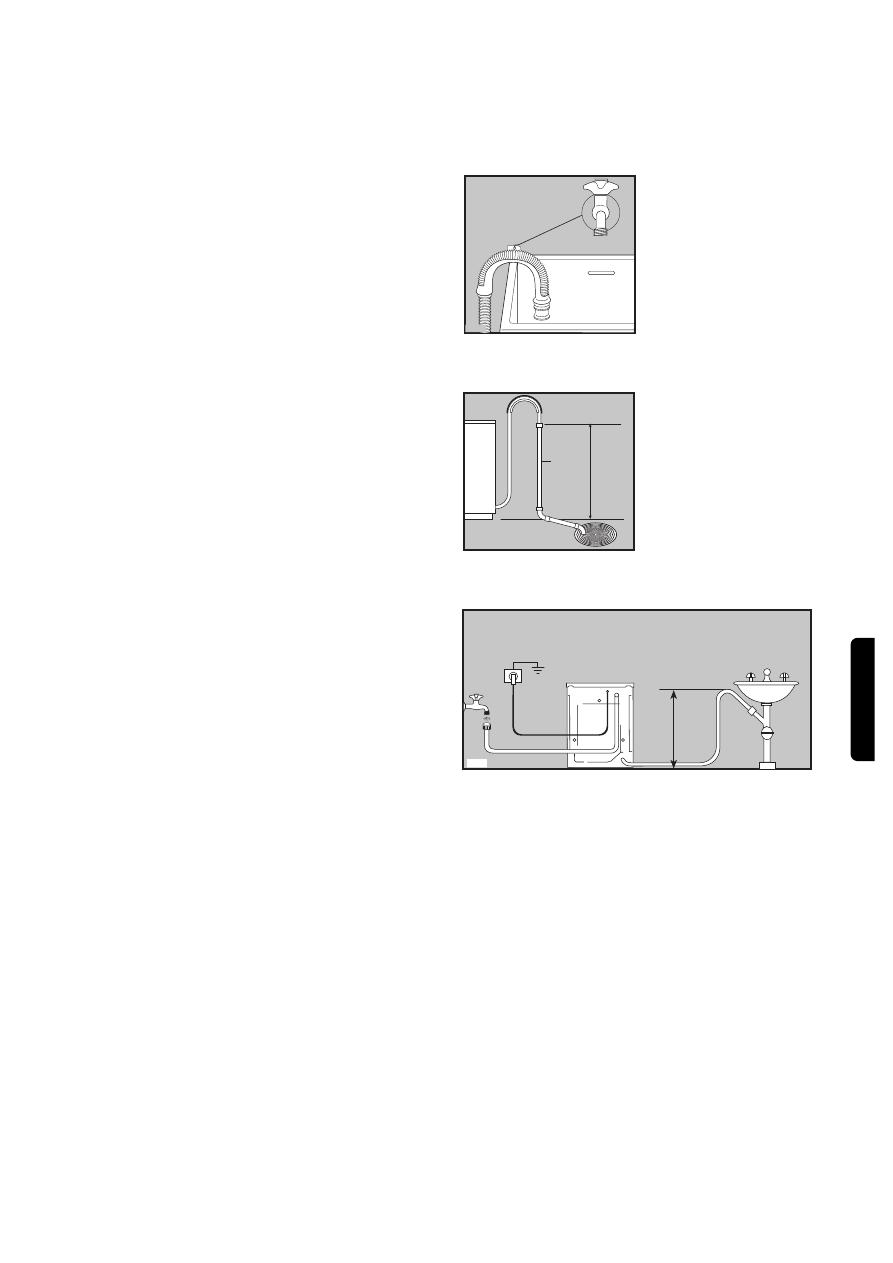 Zanussi Fls 1083 инструкция