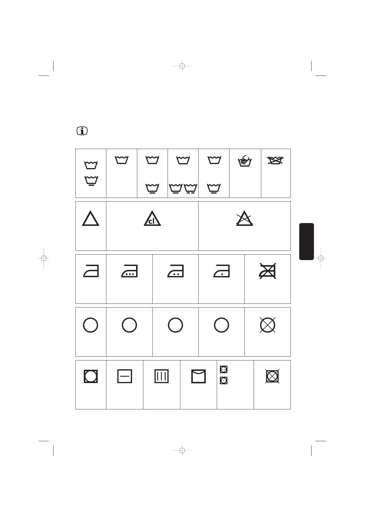 Инструкция к машинке занусси