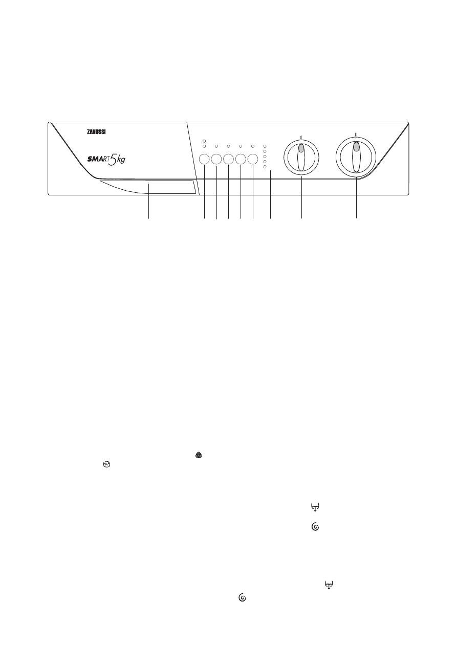 стиральная машина zanussi fl 904 cn инструкция