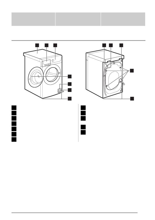стиральная машина занусси Zws2121 инструкция - фото 3