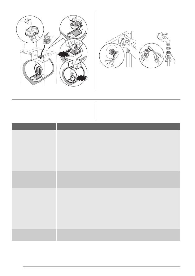 Инструкция Zanussi Zwp 582 - фото 11