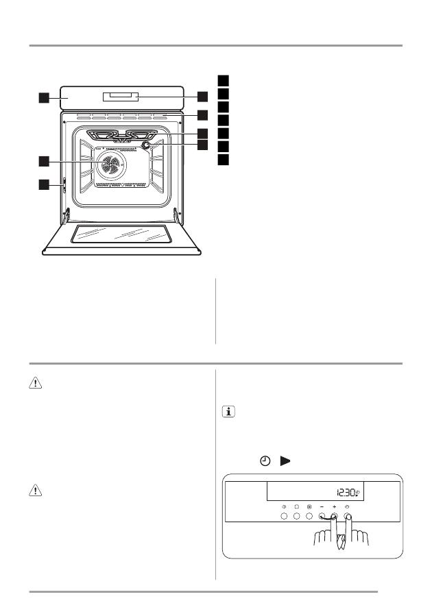 Варочная Панель Electrolux инструкция