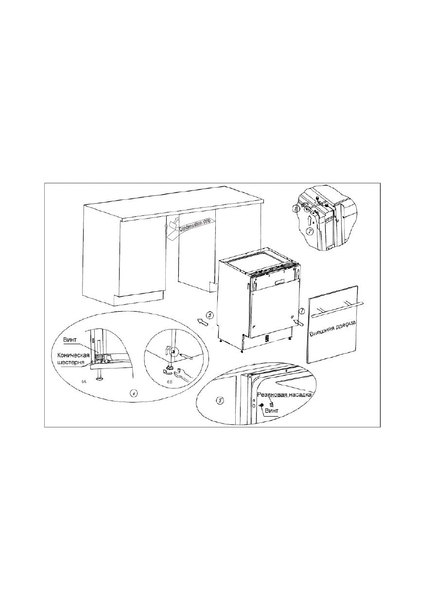 инструкция к установке посудомоейки